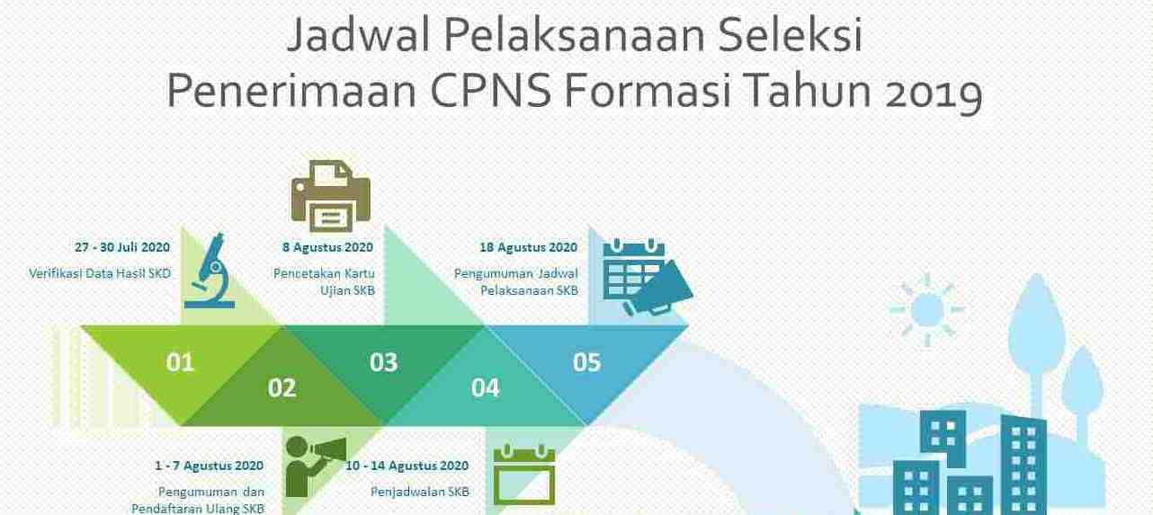 skb cpns 2019