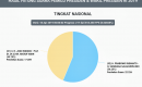 Hitungan Sementara KPU Prabowo-Sandi Ungguli Jokowi-Ma'ruf