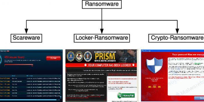 Kenali Bahaya Ransomware dan Cara Mencegah